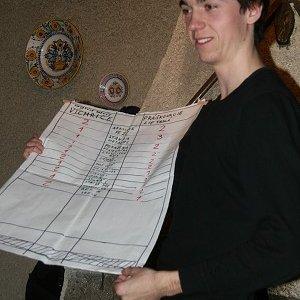 20.2.2009  22:40, autor: Teoretik / Záverečné hodnotenie etapovky