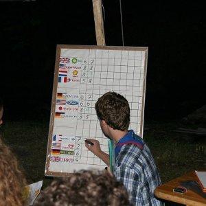 Letný tábor 2009 (27.6.2009 - 11.7.2009)